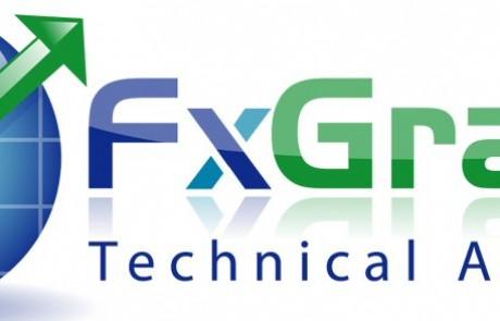FxGraph – אף איקס – תוכנה מקצועית לניתוח טכני